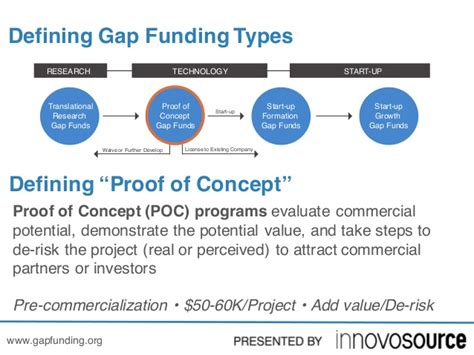 technology proof of concept template accelerating innovation proof of concept gap fund program