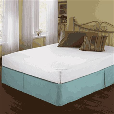 Replacing Mattress Advice by The Ultimate Guide On When To Replace Household Items
