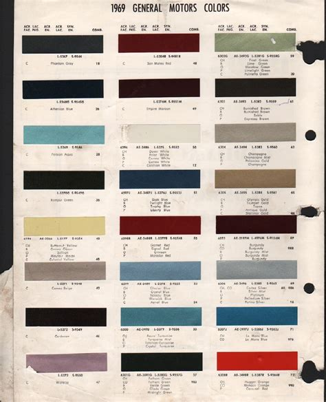 1969 gm color codes camaro paint cross reference autos post