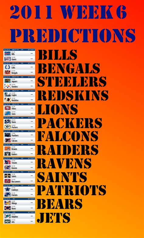 10 Predictions For 2011 by Logicaloptimizer 2011 Nfl Season Week 6 Predictions