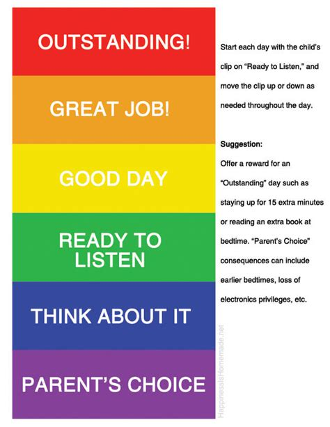 printable children s behavior charts printable color coded behavior chart happiness is homemade