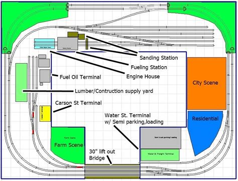 Home Plans With Prices Another Around The Walls Railroad Layout In Ho