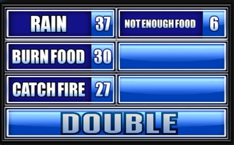 name something you would hate to find under your bed name something you would hate to happen at a bbq family