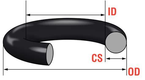 o ring standard size table o ring size charts as 568 iso 3601 jis b 2410 metric