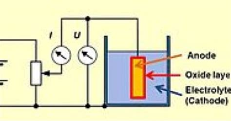 tantalum capacitor working voltage tantalum capacitor working voltage range 28 images capacitor series keeps its cool even at