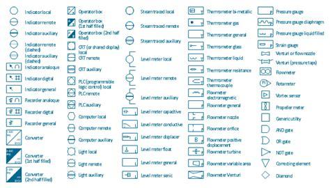 design elements instruments