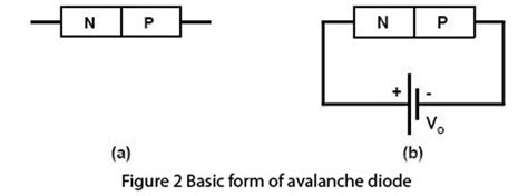 how avalanche diode works avalanche diode surge protector 28 images tvs surge protection diode tvs surge protection