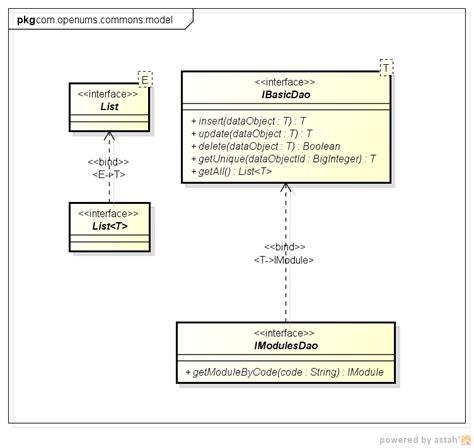 list of uml diagrams 9 uml diagrams 28 images 9 uml diagrams list wiring