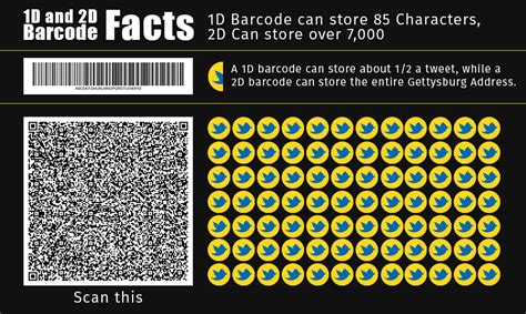 future of barcodes rfid amp image barcodes and their
