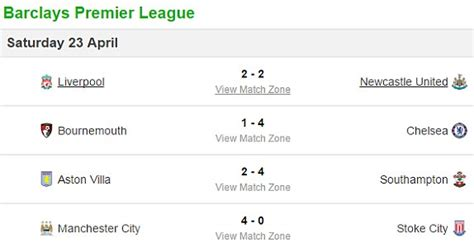 epl table yesterday sunderland 0 0 arsenal premier league result follow the