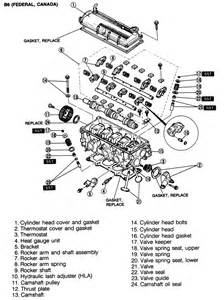 94 miata engine diagram 94 lancer engine elsavadorla