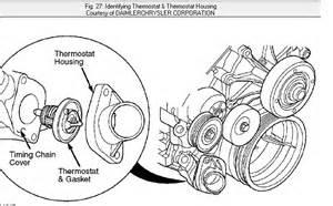 2006 Dodge Durango Thermostat Replacement 2006 Dodge Magnum 5 7 Engine Diagrams 2006 Free Engine