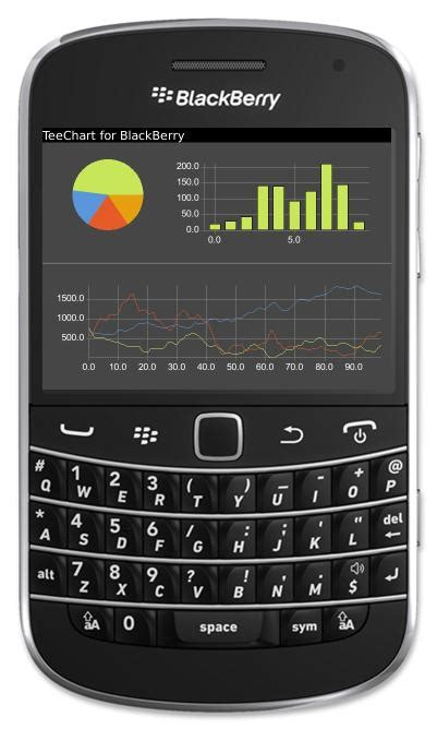 java themes blackberry organizational chart tool downloads and reviews