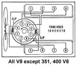 Ford 302 Firing Order Ford Mustang Engine Firing Orders Maine Mustang