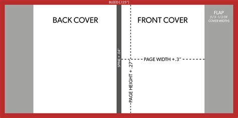 book jacket template dust jacket printing setup specifications explained