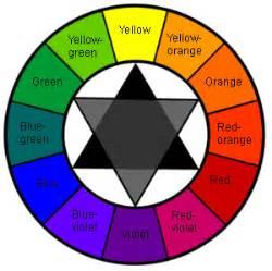 color wheel color schemes basic color schemes