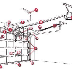 Overhead Garage Door Replacement Parts 2017 Global Garage Door Replacement Parts Market