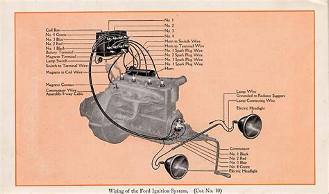 model t ford forum proper headlight wiring