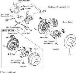 Dismantle Brake System Pdf How Do You Remove The Rear Brake Hub On 2005 Toyota Corrola