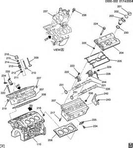 2003 Cadillac Cts Engine Diagram Pcv Problem At The Rear Of The Engine 3 2l