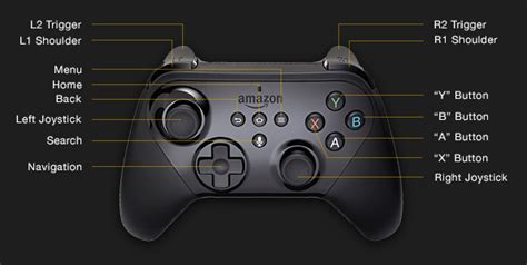 unity layout controller controller input with unity amazon fire tv