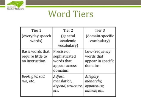 tier 3 banks morphemes cognates vocabulary a governor s
