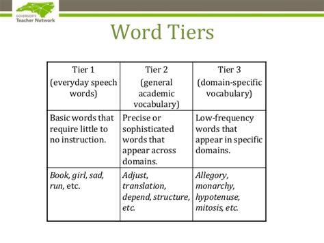 tier 3 banks morphemes cognates vocabulary a governor s