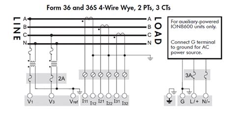 Wire 3 Line Best Price 1 in most cases there is one ct for each line that need to be monitored as can be seen in the