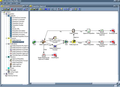 oracle workflow builder workflow processes oracle workflow help
