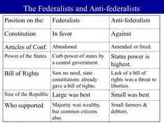 federalist and anti federalist venn diagram federalist and anti federalists us political