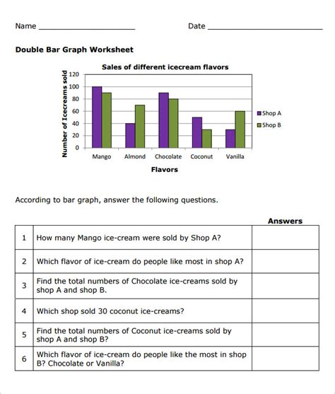 printable bar graphs for third graders graph worksheets 4th grade graphing data worksheets free