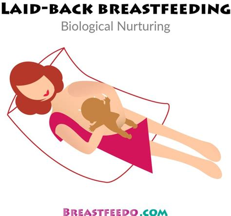 positions after c section 25 best ideas about breastfeeding positions on pinterest