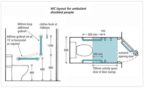 swing ambulant image of a wc layout for ambulant disabled wc