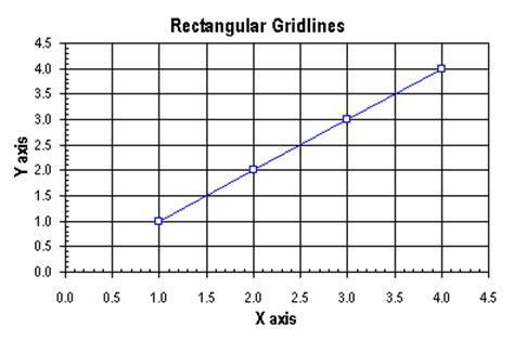 grid pattern in excel make gridlines square