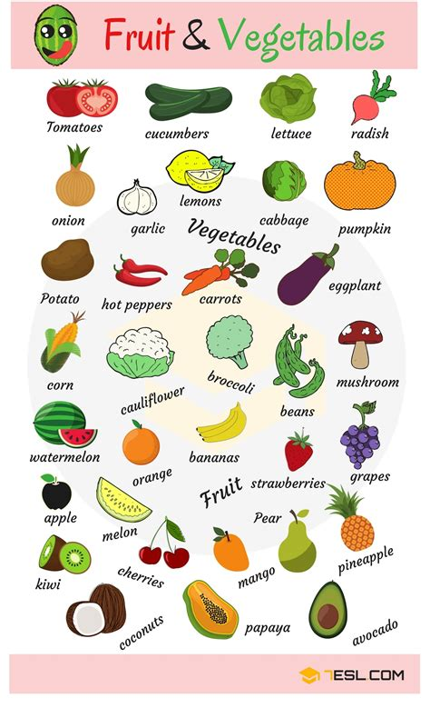 vegetables that are fruit fruits and vegetables vocabulary in 7 e s l