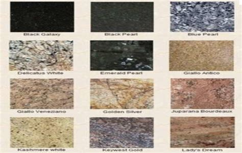 Types Of Granite Countertops Types Of Countertops Countertops Whoopi Goldberg
