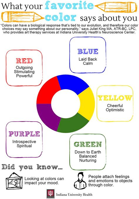 what does your favorite color say about you light infographic what does your favorite color say about you