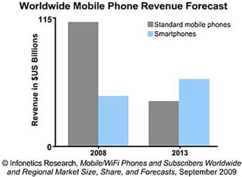 number 1 mobile market trade intelligence gain valuable business insights from