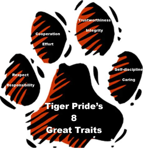 image gallery tiger traits
