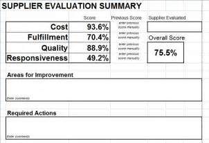 Supplier Performance Measurement Template Excel by Supplier Evaluation Scorecard Templatestaff