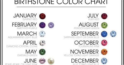 birthstones by month and color and meaning reanimators birthstones colors by month i like the other chart better