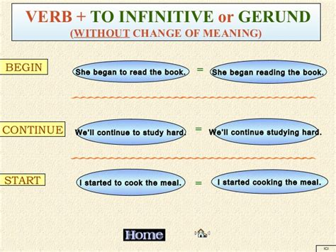 verb pattern of suggest verb patterns in english