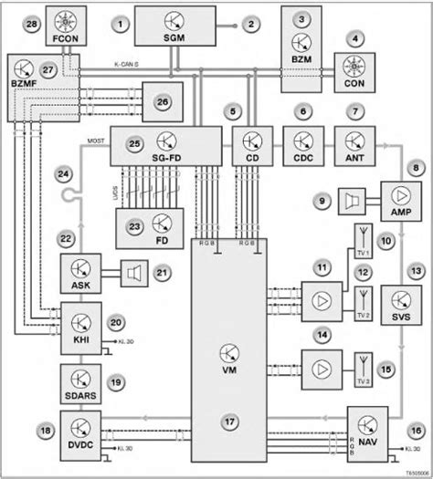 bmw idrive wiring diagram torzone org