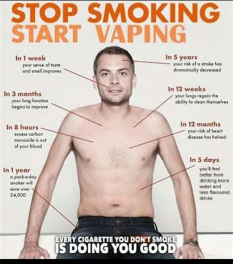 Vape Your vaping vape and lungs on