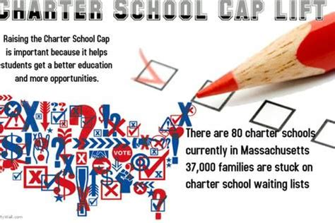 number of seats on a charter petition nhcs charter school cap lift