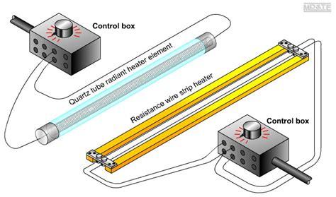 resistor wire bender wire heat bender wiring diagram schemes