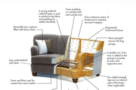 best sofa construction 38 best images about furniture upholstery on pinterest