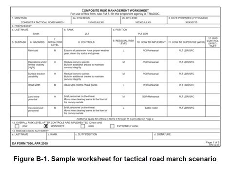 Deliberate Risk Assessment Worksheet by Army Risk Assessment Form Business Form Templates