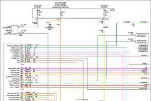 dodge ram 3500 2015 wiring diagram html autos post