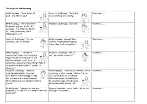 an inspector calls themes worksheet an inspector calls by wenners teaching resources tes